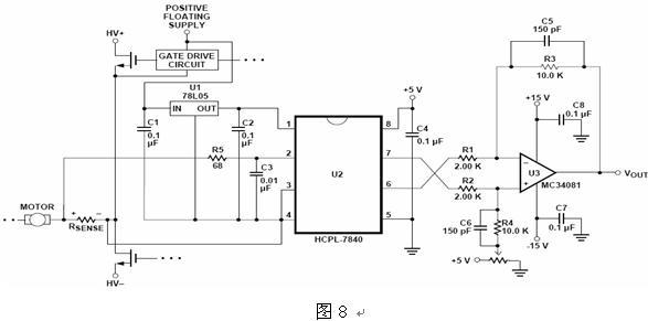 综上所述,采用霍尔电流传感器(LEM模块)采样电流,线性度好、功耗小,温度稳定性好,精度普遍较高,是较为理想的电流传感器,但是成本较高;HCPL-7860的隔离型A/D转换器能直接将模拟量转化为数字量输出,从而避免了某些场合下所需要附加的A/D转换器,可靠性高,抗干扰能力强;而采用HCPL-7840采样电流,同样具有较高的精度,且抗共模抑制比的能力较强,跟LEM模块比较,它更适合于电机电流的检测;后两种方案成本较低,具有很高的性价比,但是,这两种方案都需要精确度高、温漂小的四端采样电阻为条件,才能实现精确